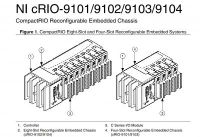 cRIO-9104 National Instruments CompactRIO Chassis | Apex Waves - Wiring Diagram Image