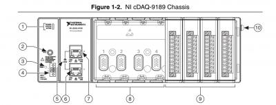 cDAQ-9189 National Instruments CompactDAQ Chassis | Apex Waves - Wiring Diagram Image