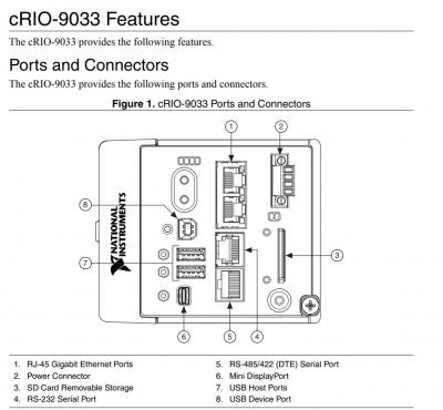 cRIO-9033 National Instruments CompactRIO Controller | Apex Waves - Wiring Diagram Image