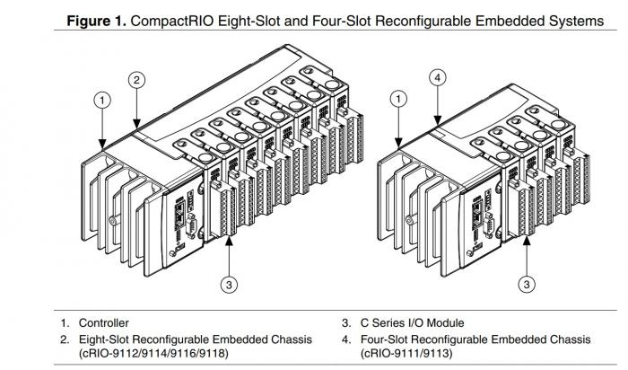 cRIO-9111 National Instruments CompactRIO Chassis | Apex Waves - Wiring Diagram Image