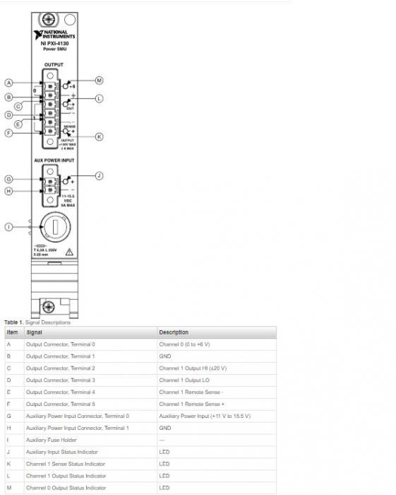 Pxi 4130 National Instruments Source Measure Unit