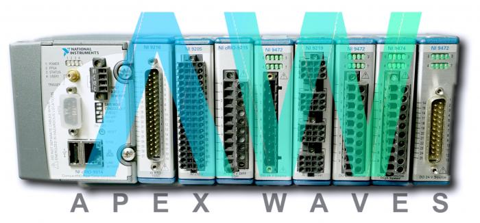 cRIO-9022 National Instruments CompactRIO Controller   Apex Waves   Image