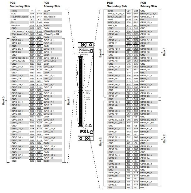 PXIe-7972 National Instruments PXI FPGA Module for FlexRIO | Apex Waves - Wiring Diagram Image