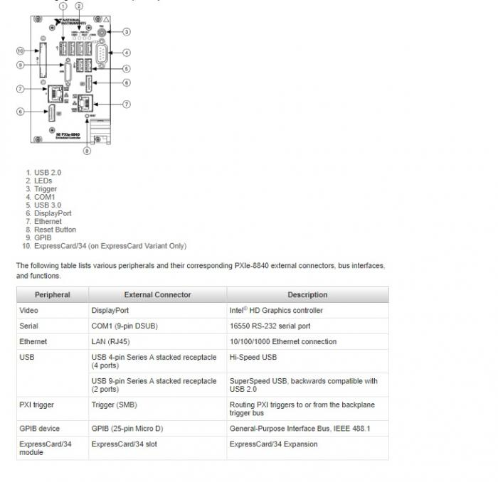 PXIe-8840 National Instruments PXI Controller | Apex Waves - Wiring Diagram Image