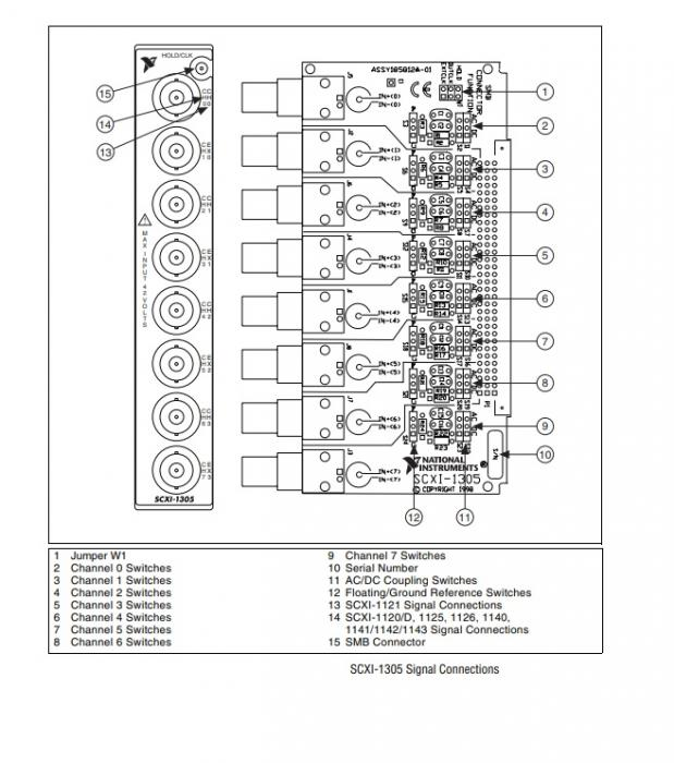 SCXI-1305 Dc Terminal Block Wiring Diagram on